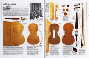Spread of the Eyewitness Music book published by Dorling Kindersley