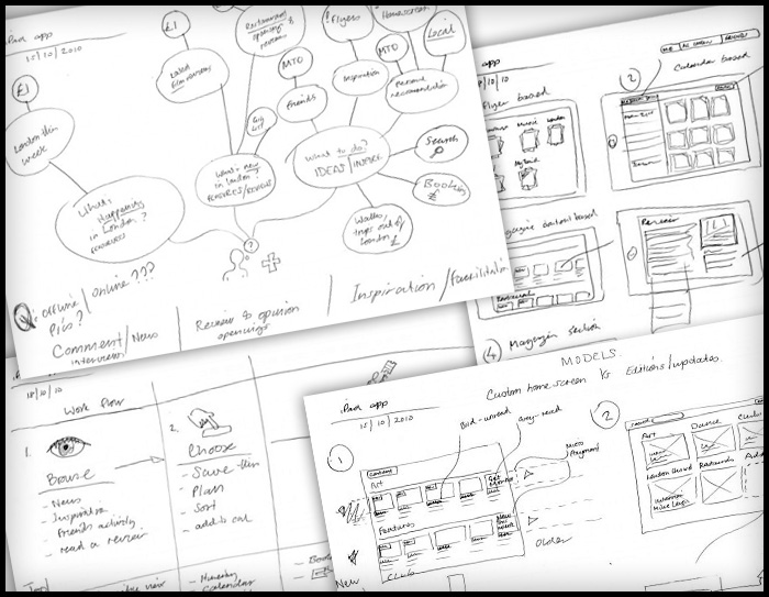 iPad app think-maps and user work-flow diagrams