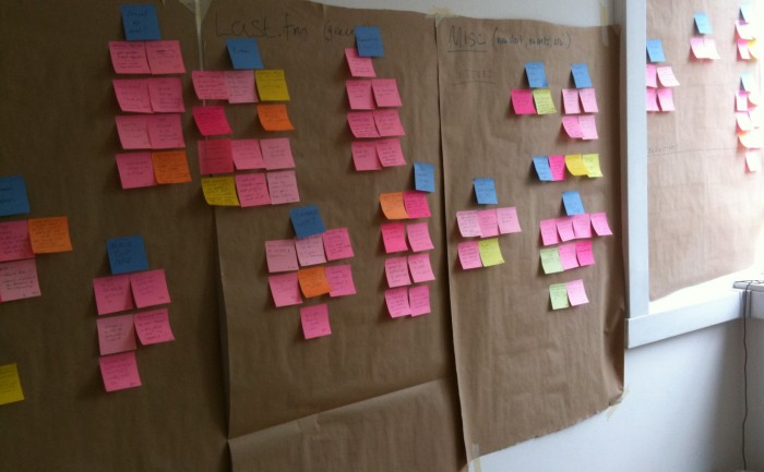 Affinity sorting notes from a user experience research session.