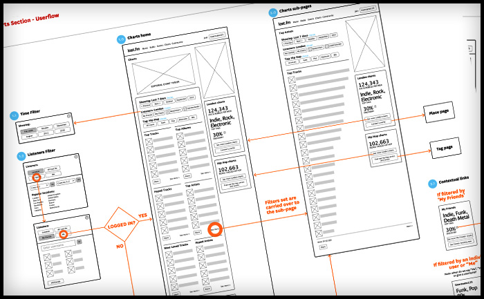 Last.fm charts UX wireframes and user flows