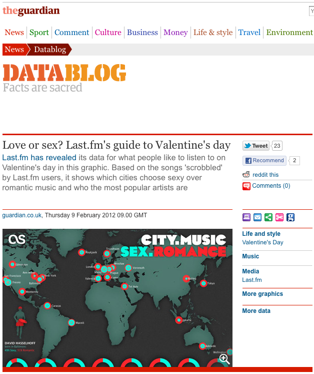Guardian Datablog features Last.fm Valentine's infographic