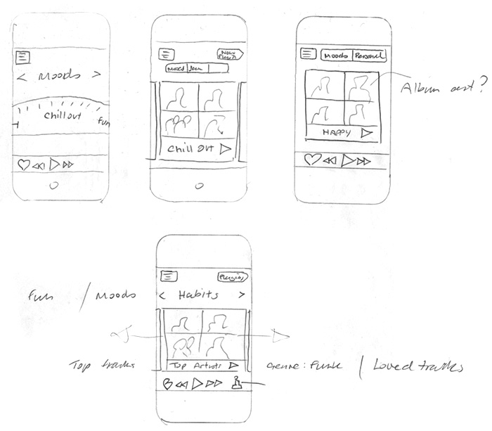 Last.fm Scrobbler iPhone iOS sketches