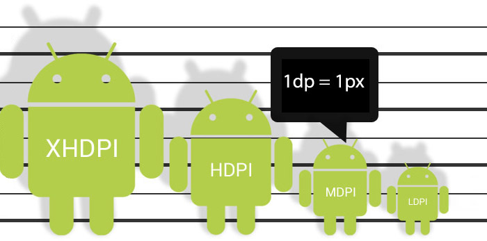 Google Android Screen and Icon size illustration