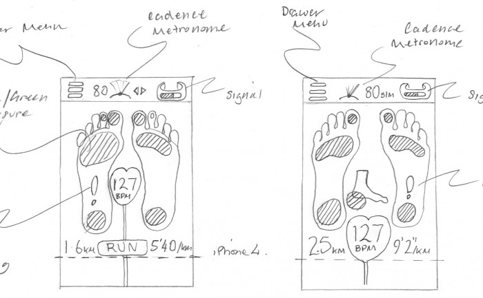Sensoria wearable tech running iPhone app sketches