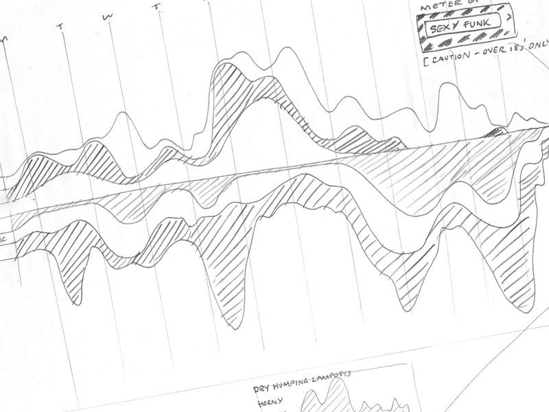 10 Years Anniversary data visualisation - sketch