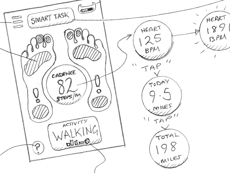 Sensoria Fitness iPhone & Android app design sketches