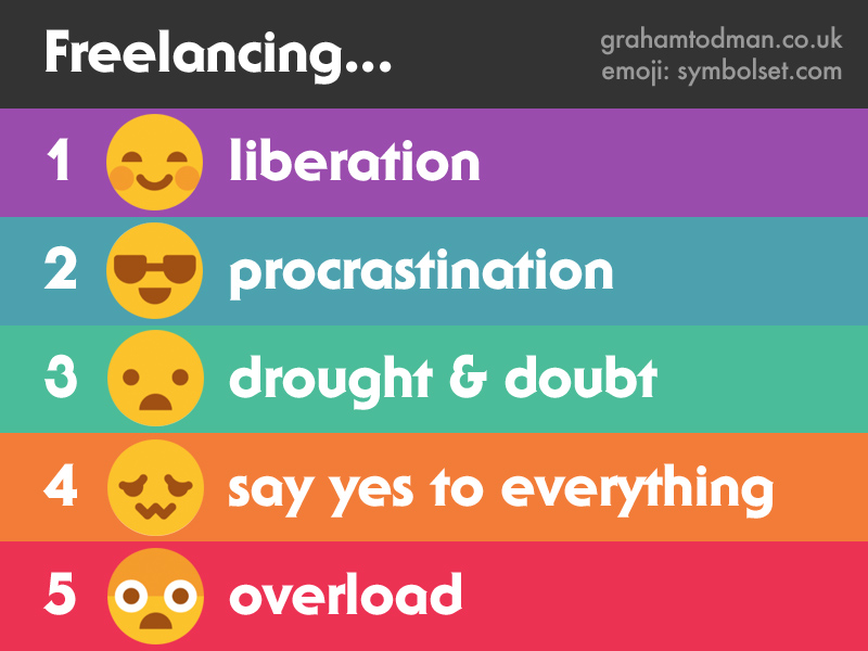 Life stages of a freelance UX designer