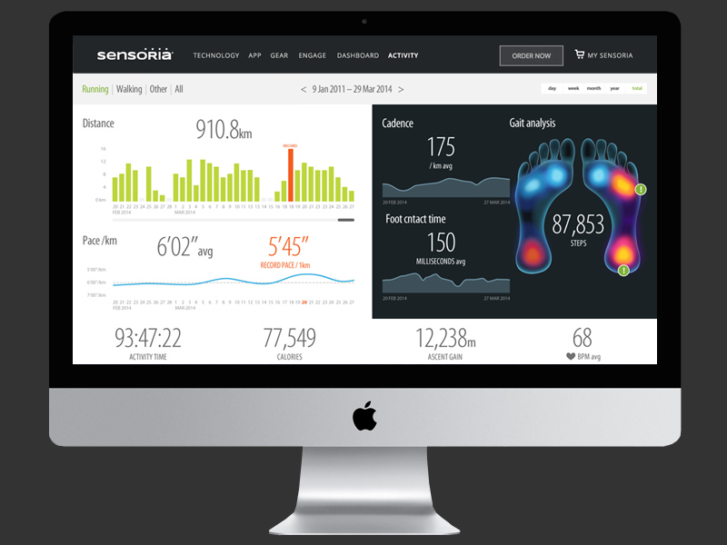 Sensoria Fitness dashboard