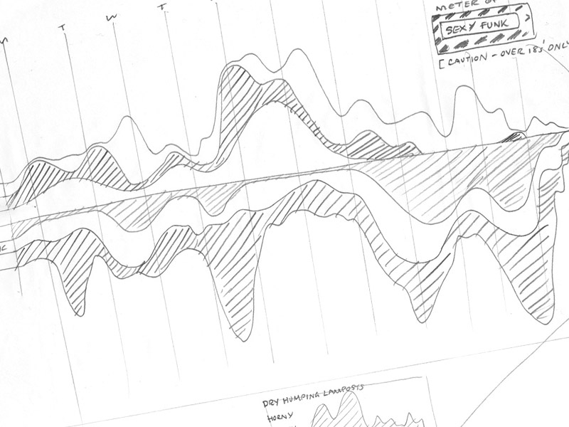 Music data infographic poster / dataviz